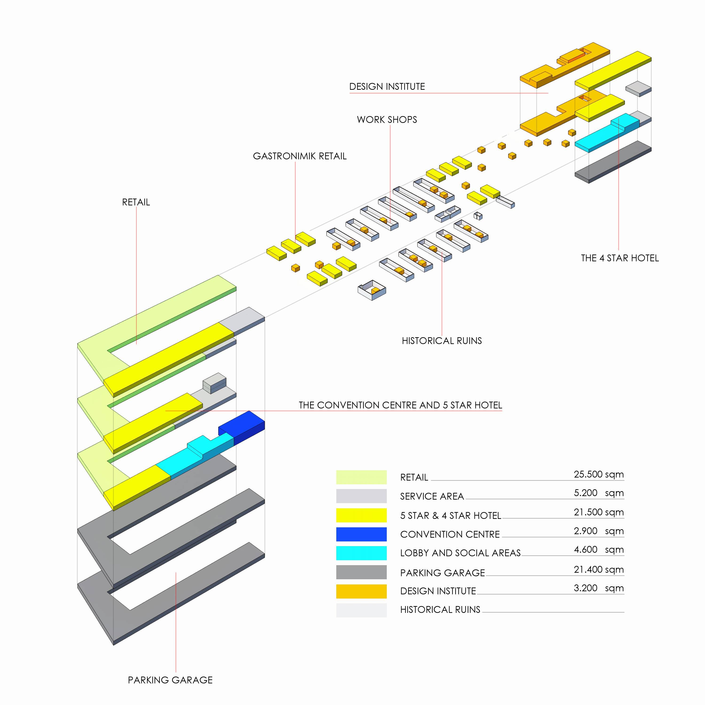area diagram