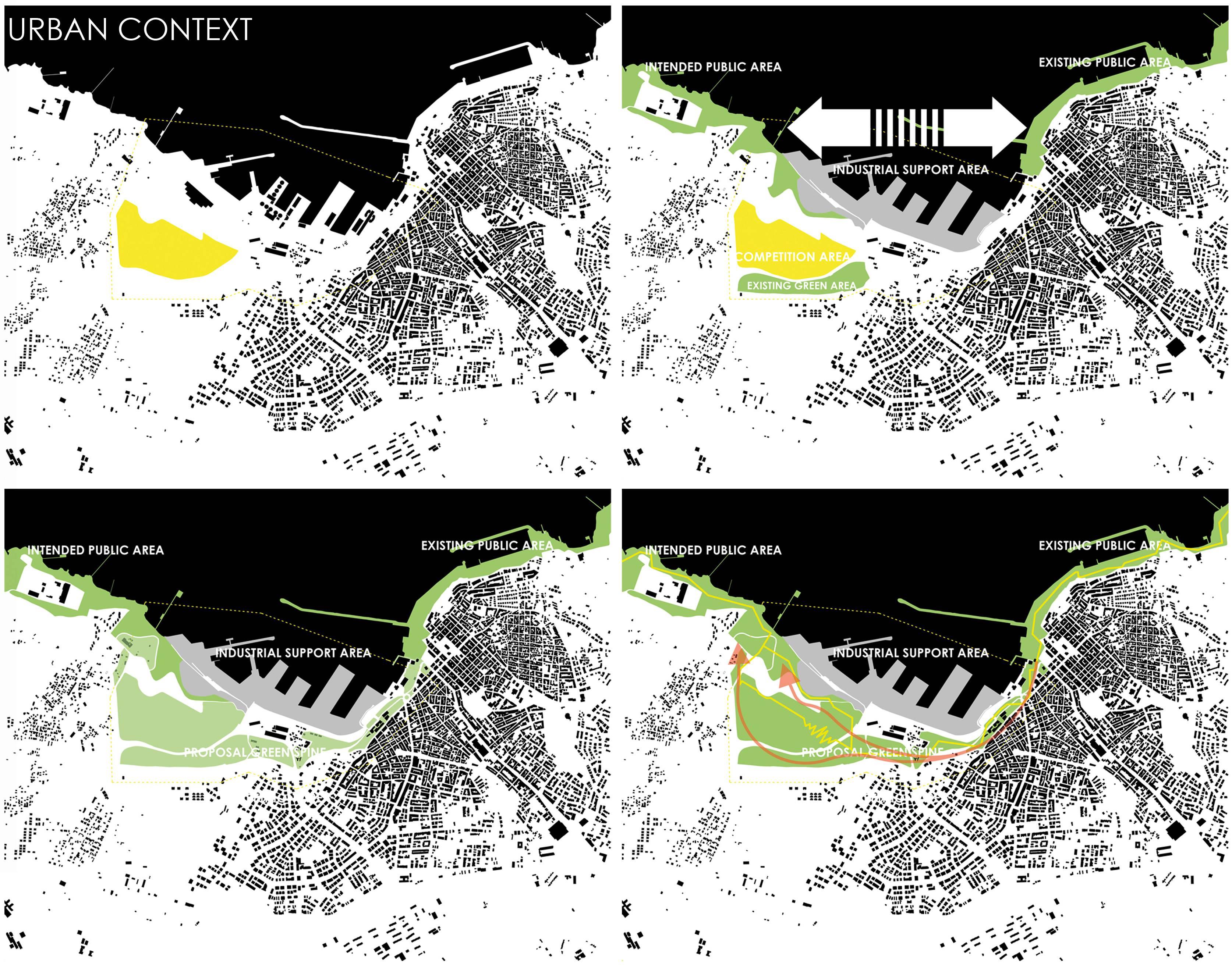 urban context